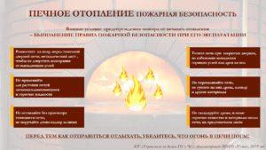 Печное оборудование - пожарная безопасность (1494281 v1)