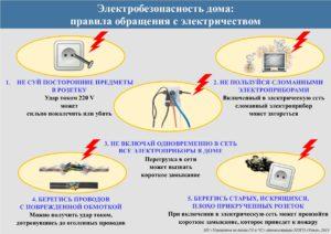 Электробезопасность дома (1494303 v1)